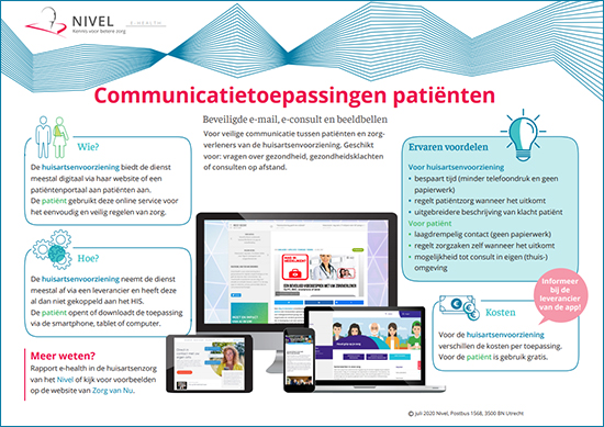 Nivel-infographic-e-health-toepassingen