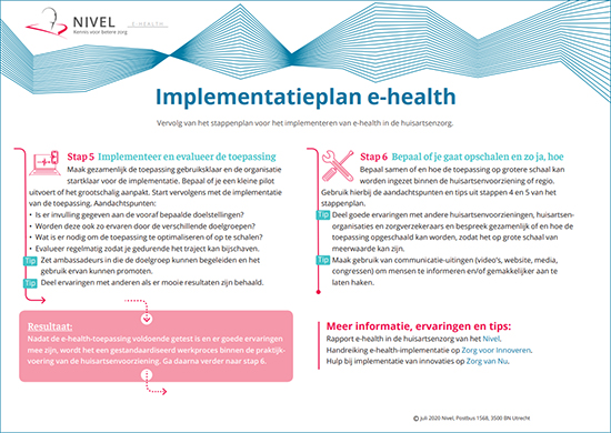 Nivel-infographic-implementatieplan-e-health