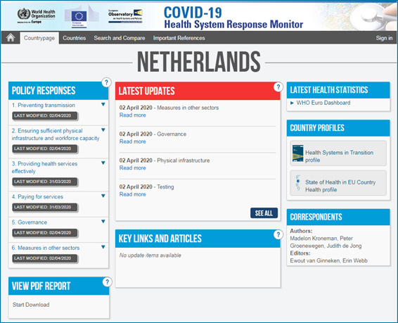 Voorpagina website COVID-19 HSRM – Netherlands, dd. 7 april 2020